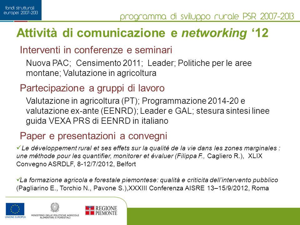 Attività di comunicazione e networking 12 Interventi in conferenze e seminari Nuova PAC; Censimento 2011; Leader; Politiche per le aree montane; Valut