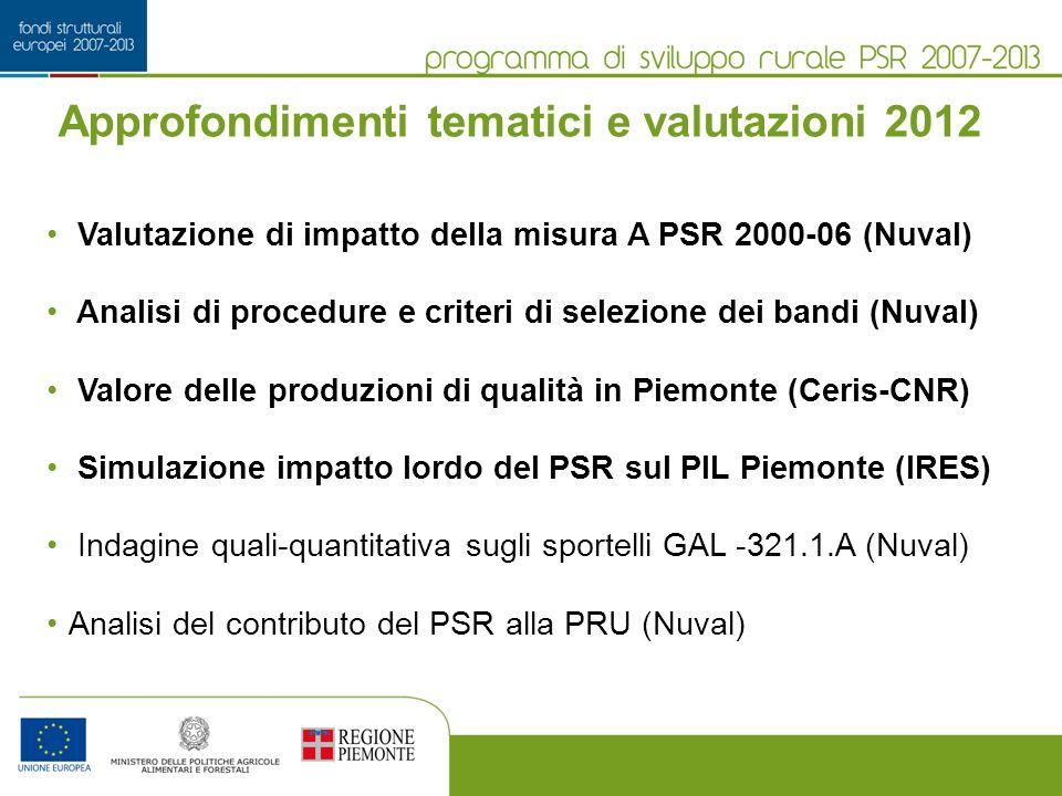 Approfondimenti tematici e valutazioni 2012 Valutazione di impatto della misura A PSR 2000-06 (Nuval) Analisi di procedure e criteri di selezione dei