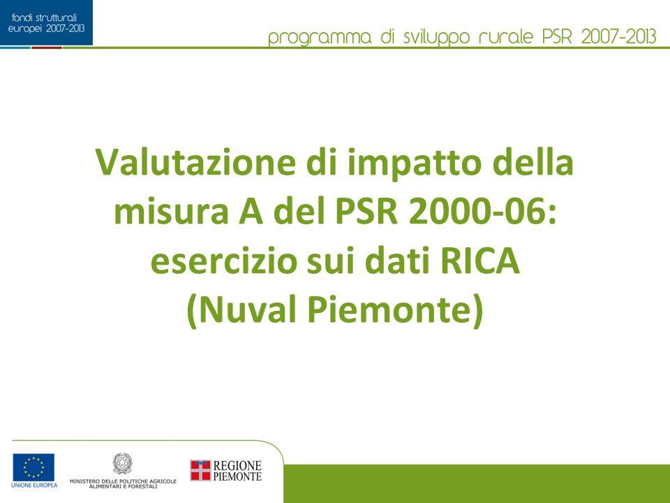 FINALITA Testare utilizzabilità dei dati esistenti per valutare i sussidi agli investimenti agricoli (valutazione finale PRS 2007-13) Valutare il raggiungimento degli obiettivi della misura e lentità dellimpatto netto su valore aggiunto e reddito netto.
