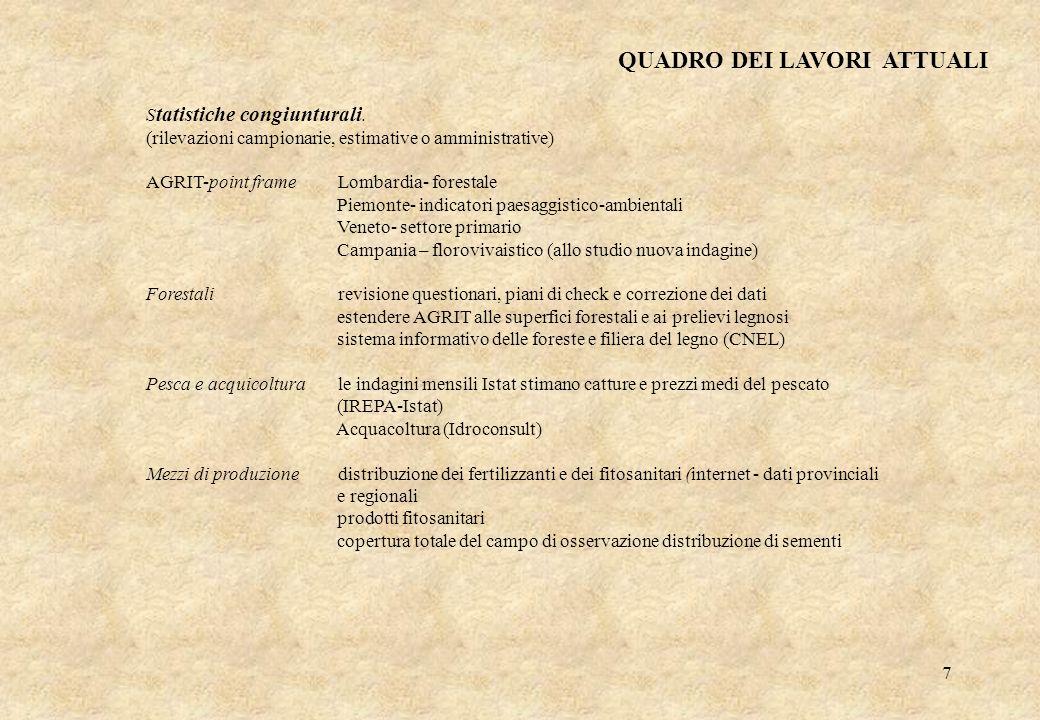 7 S tatistiche congiunturali. (rilevazioni campionarie, estimative o amministrative) AGRIT-point frame Lombardia- forestale Piemonte- indicatori paesa