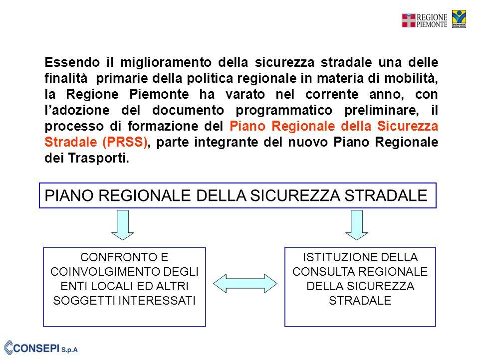 Essendo il miglioramento della sicurezza stradale una delle finalità primarie della politica regionale in materia di mobilità, la Regione Piemonte ha varato nel corrente anno, con ladozione del documento programmatico preliminare, il processo di formazione del Piano Regionale della Sicurezza Stradale (PRSS), parte integrante del nuovo Piano Regionale dei Trasporti.