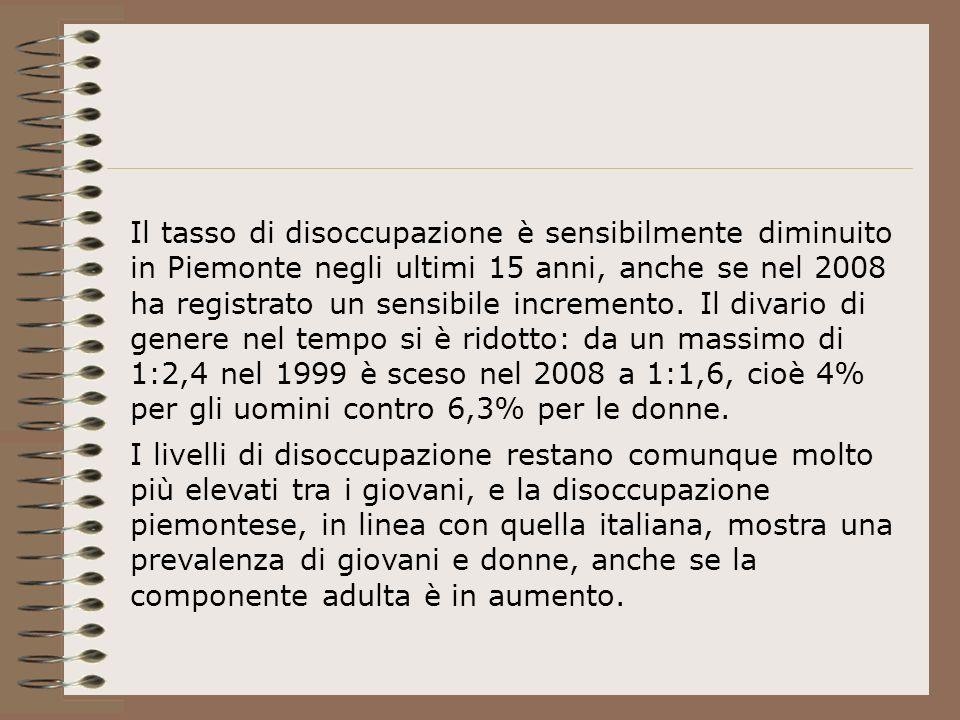 Il tasso di disoccupazione è sensibilmente diminuito in Piemonte negli ultimi 15 anni, anche se nel 2008 ha registrato un sensibile incremento.