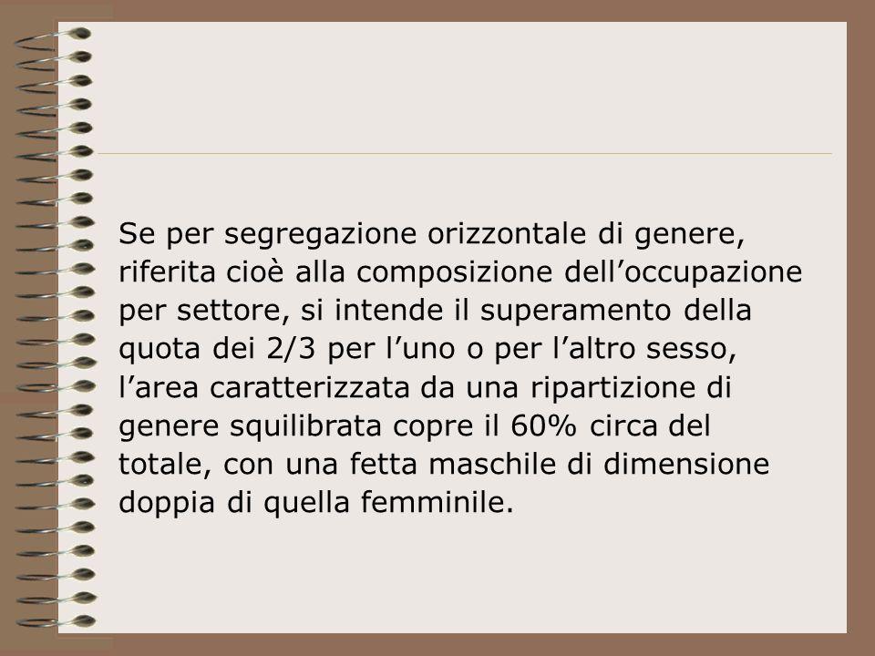 Se per segregazione orizzontale di genere, riferita cioè alla composizione delloccupazione per settore, si intende il superamento della quota dei 2/3 per luno o per laltro sesso, larea caratterizzata da una ripartizione di genere squilibrata copre il 60% circa del totale, con una fetta maschile di dimensione doppia di quella femminile.