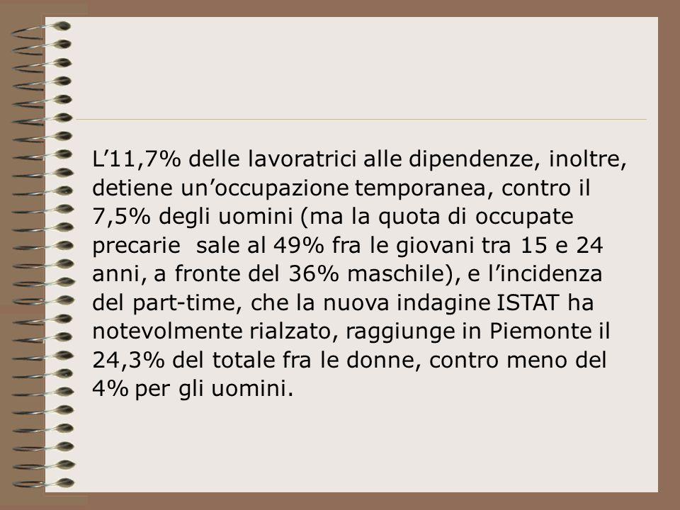 L11,7% delle lavoratrici alle dipendenze, inoltre, detiene unoccupazione temporanea, contro il 7,5% degli uomini (ma la quota di occupate precarie sal