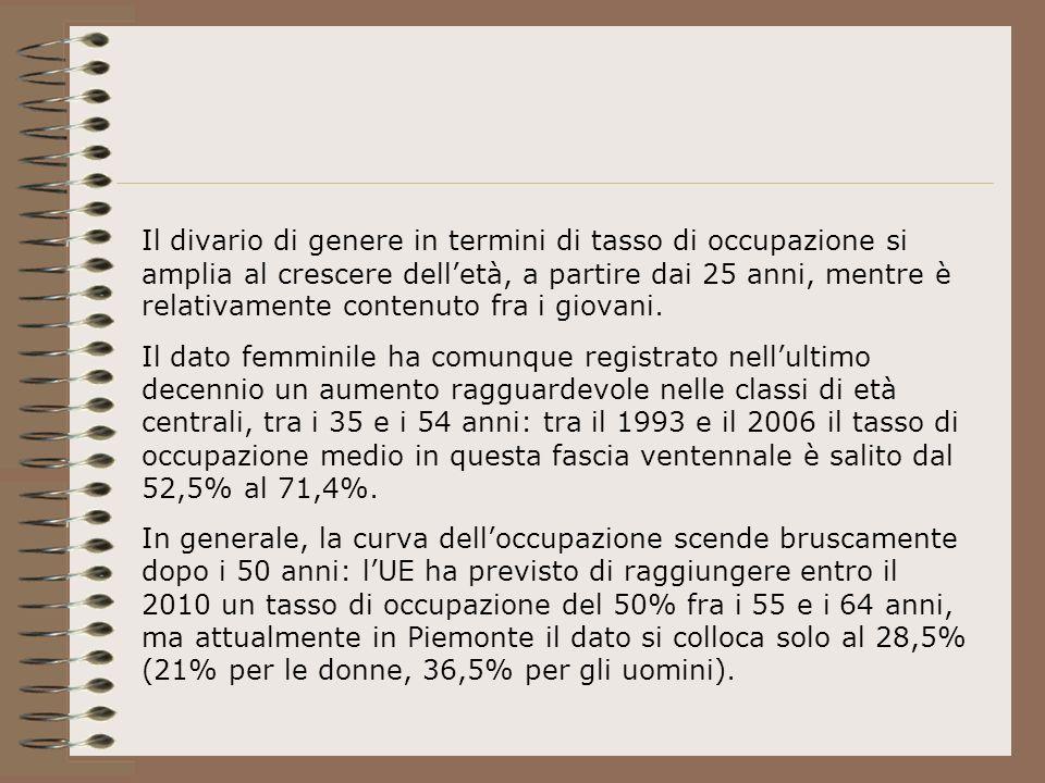 Il divario di genere in termini di tasso di occupazione si amplia al crescere delletà, a partire dai 25 anni, mentre è relativamente contenuto fra i g