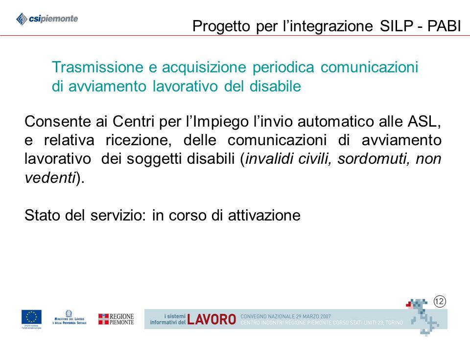 12 Progetto per lintegrazione SILP - PABI Trasmissione e acquisizione periodica comunicazioni di avviamento lavorativo del disabile Consente ai Centri