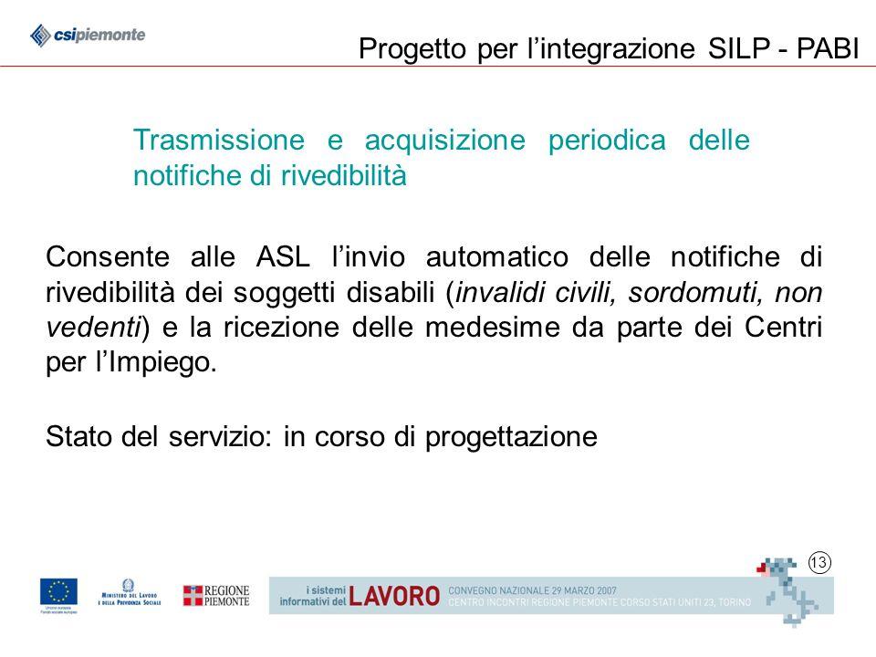 13 Progetto per lintegrazione SILP - PABI Trasmissione e acquisizione periodica delle notifiche di rivedibilità Consente alle ASL linvio automatico de