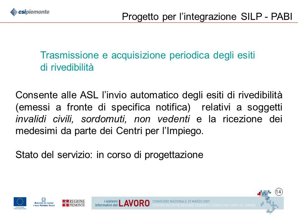 14 Progetto per lintegrazione SILP - PABI Trasmissione e acquisizione periodica degli esiti di rivedibilità Consente alle ASL linvio automatico degli