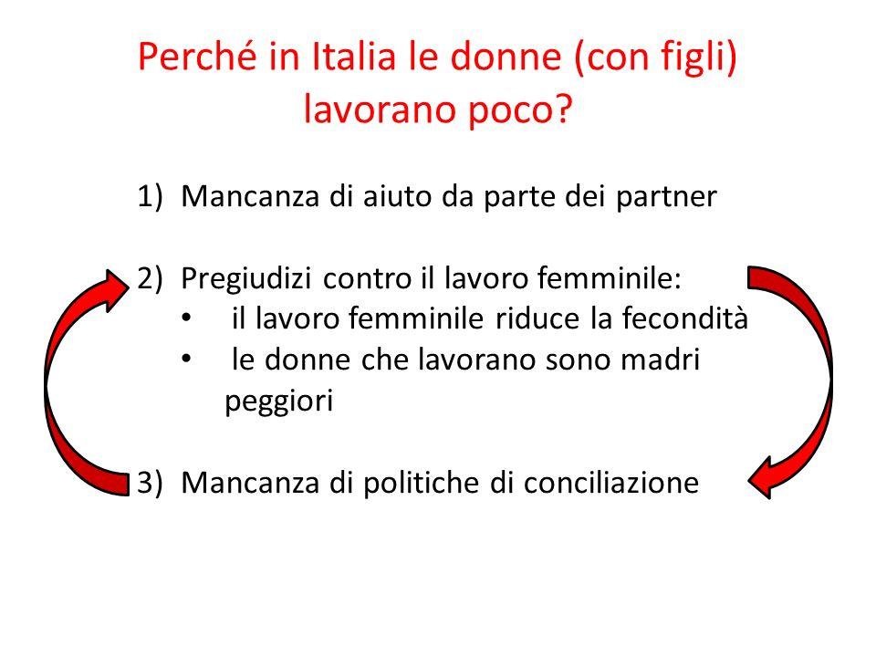 Perché in Italia le donne (con figli) lavorano poco? 1)Mancanza di aiuto da parte dei partner 2)Pregiudizi contro il lavoro femminile: il lavoro femmi