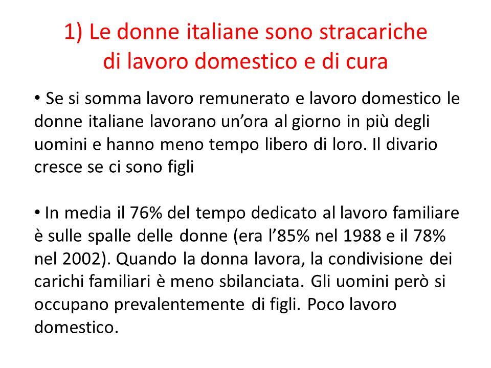 1) Le donne italiane sono stracariche di lavoro domestico e di cura Se si somma lavoro remunerato e lavoro domestico le donne italiane lavorano unora