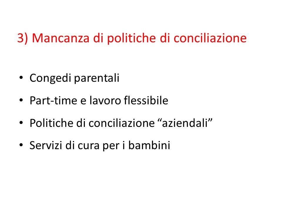 3) Mancanza di politiche di conciliazione Congedi parentali Part-time e lavoro flessibile Politiche di conciliazione aziendali Servizi di cura per i b