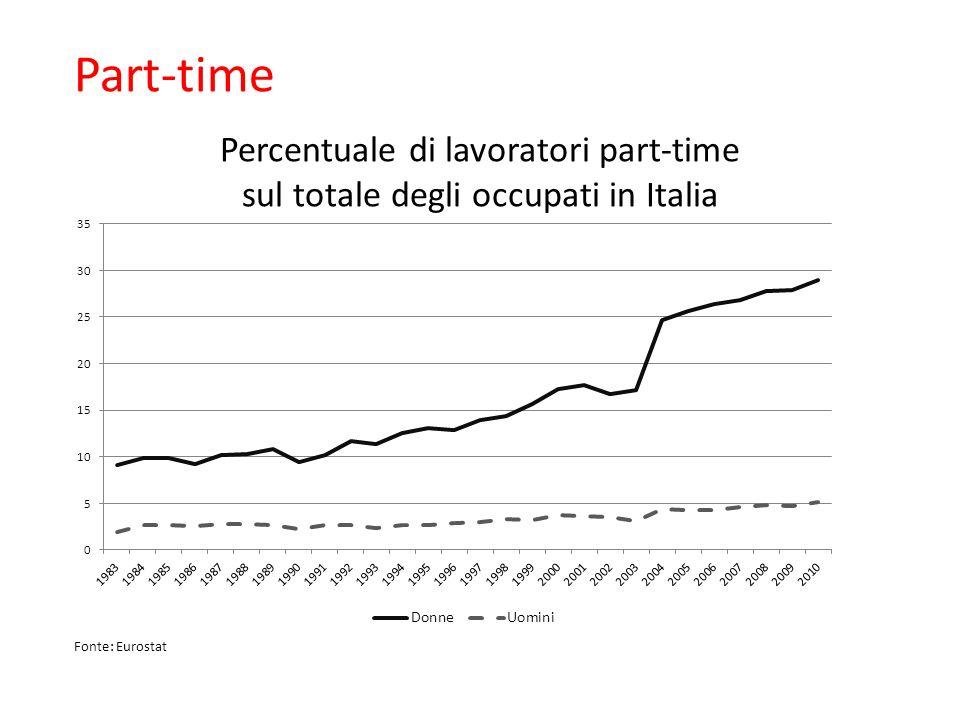Percentuale di lavoratori part-time sul totale degli occupati in Italia Fonte: Eurostat Part-time