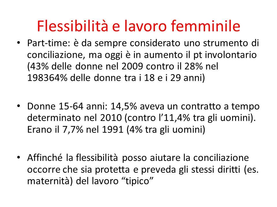 Flessibilità e lavoro femminile Part-time: è da sempre considerato uno strumento di conciliazione, ma oggi è in aumento il pt involontario (43% delle