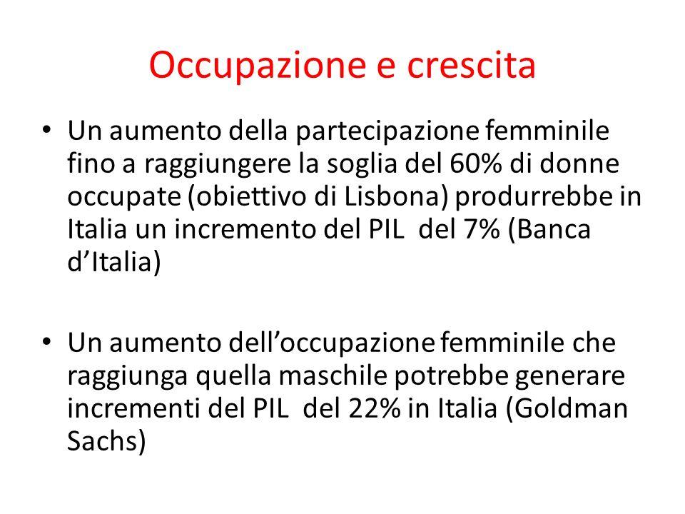 Occupazione e crescita Un aumento della partecipazione femminile fino a raggiungere la soglia del 60% di donne occupate (obiettivo di Lisbona) produrr