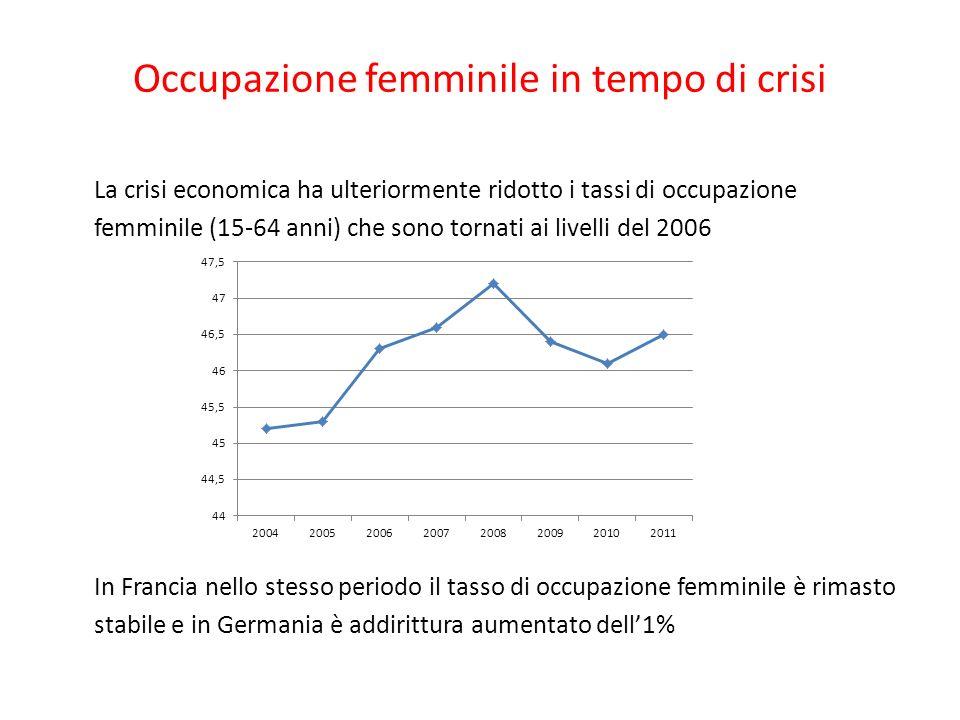 Occupazione femminile in tempo di crisi La crisi economica ha ulteriormente ridotto i tassi di occupazione femminile (15-64 anni) che sono tornati ai