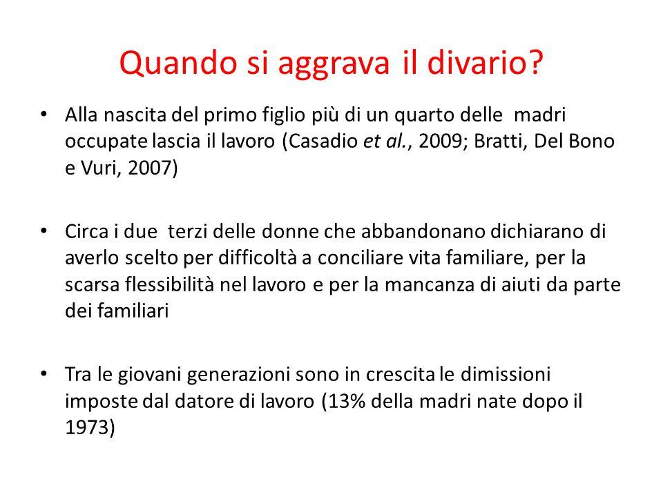 Quando si aggrava il divario? Alla nascita del primo figlio più di un quarto delle madri occupate lascia il lavoro (Casadio et al., 2009; Bratti, Del