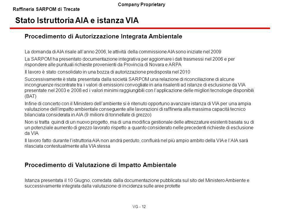 VG - 12 Company Proprietary Raffineria SARPOM di Trecate Stato Istruttoria AIA e istanza VIA Procedimento di Autorizzazione Integrata Ambientale La do