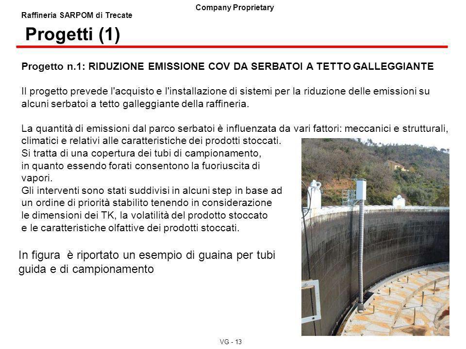 VG - 13 Company Proprietary Raffineria SARPOM di Trecate Progetti (1) Progetto n.1: RIDUZIONE EMISSIONE COV DA SERBATOI A TETTO GALLEGGIANTE Il proget