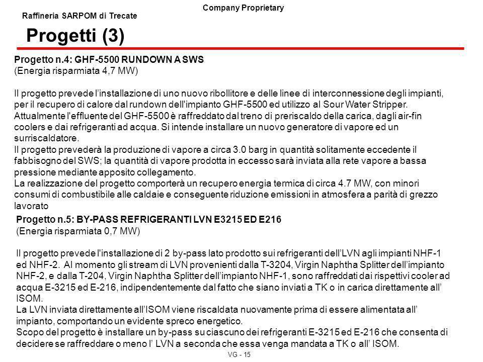 VG - 15 Company Proprietary Raffineria SARPOM di Trecate Progetti (3) Progetto n.4: GHF-5500 RUNDOWN A SWS (Energia risparmiata 4,7 MW) Il progetto pr