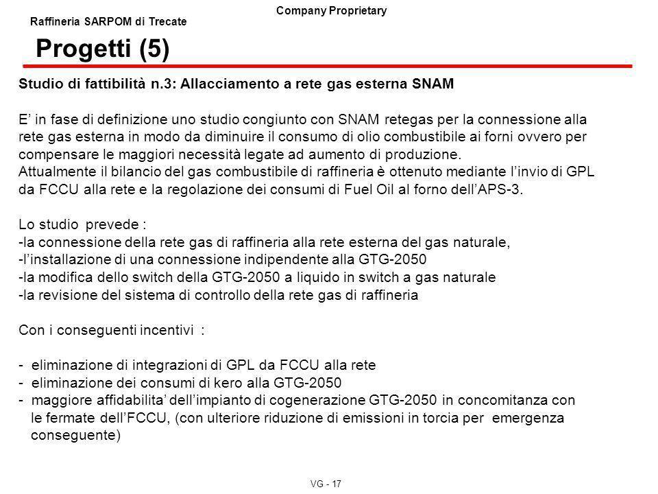VG - 17 Company Proprietary Raffineria SARPOM di Trecate Progetti (5) Studio di fattibilità n.3: Allacciamento a rete gas esterna SNAM E in fase di de