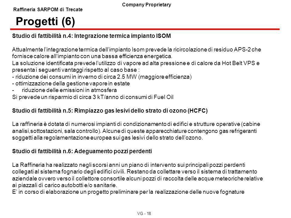 VG - 18 Company Proprietary Raffineria SARPOM di Trecate Progetti (6) Studio di fattibilità n.4: Integrazione termica impianto ISOM Attualmente linteg