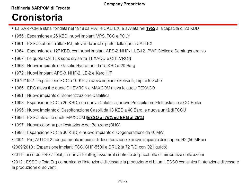 VG - 2 Company Proprietary Raffineria SARPOM di Trecate La SARPOM è stata fondata nel 1948 da FIAT e CALTEX, e avviata nel 1952 alla capacità di 20 KB
