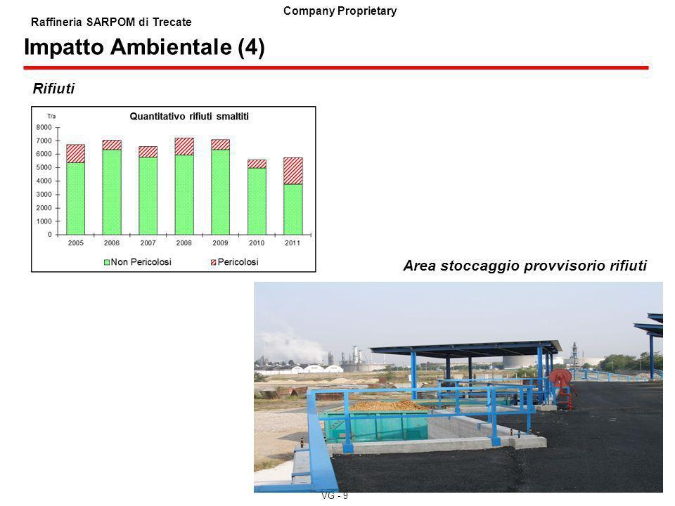 VG - 9 Company Proprietary Raffineria SARPOM di Trecate Impatto Ambientale (4) Rifiuti Area stoccaggio provvisorio rifiuti