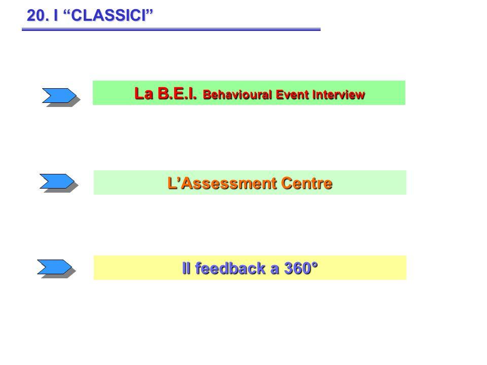 20. I CLASSICI La B.E.I. Behavioural Event Interview LAssessment Centre Il feedback a 360°