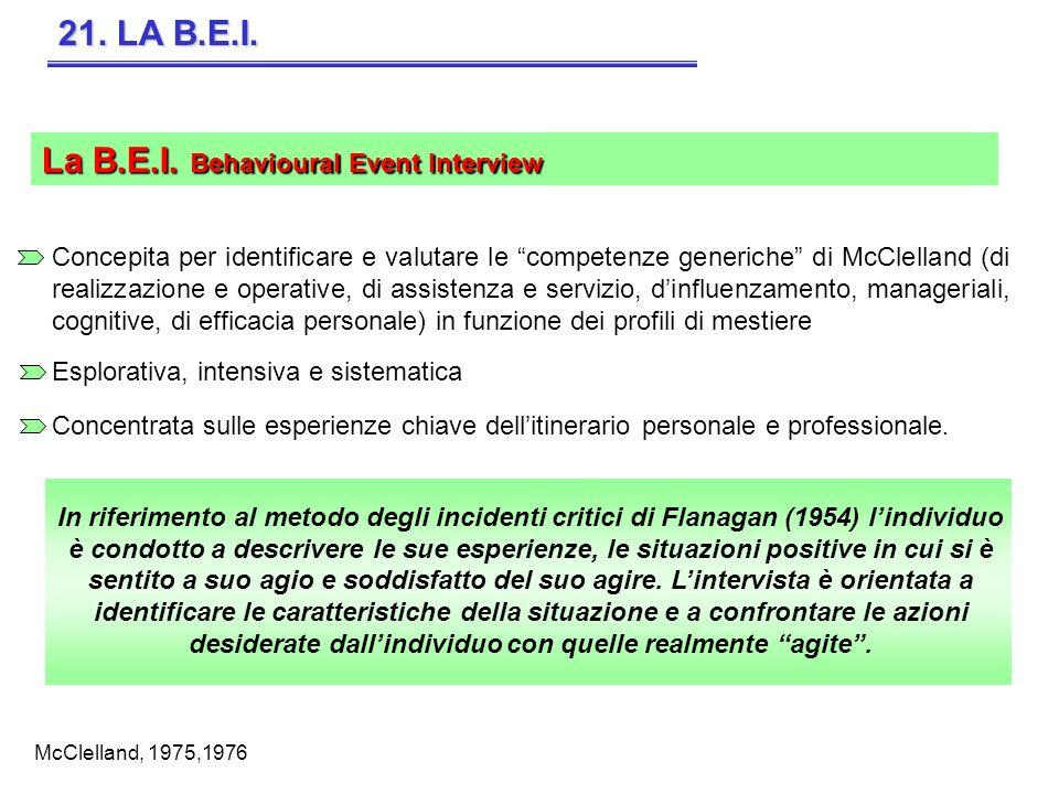 21. LA B.E.I. Concepita per identificare e valutare le competenze generiche di McClelland (di realizzazione e operative, di assistenza e servizio, din