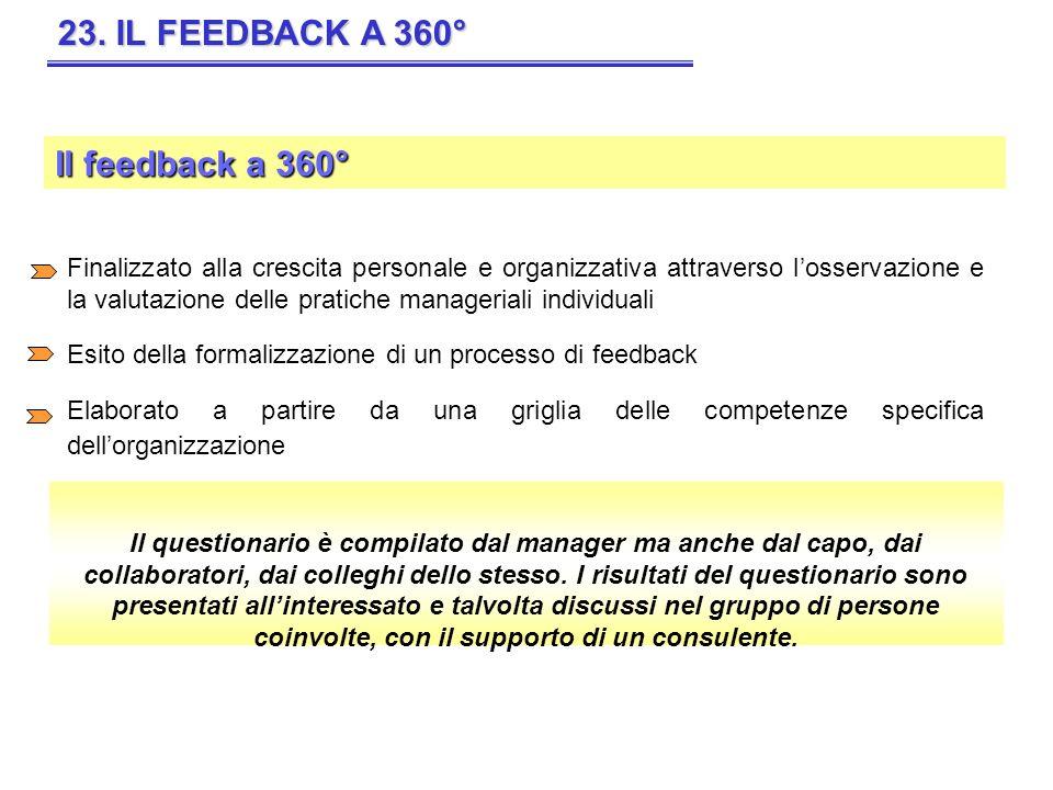 23. IL FEEDBACK A 360° Finalizzato alla crescita personale e organizzativa attraverso losservazione e la valutazione delle pratiche manageriali indivi