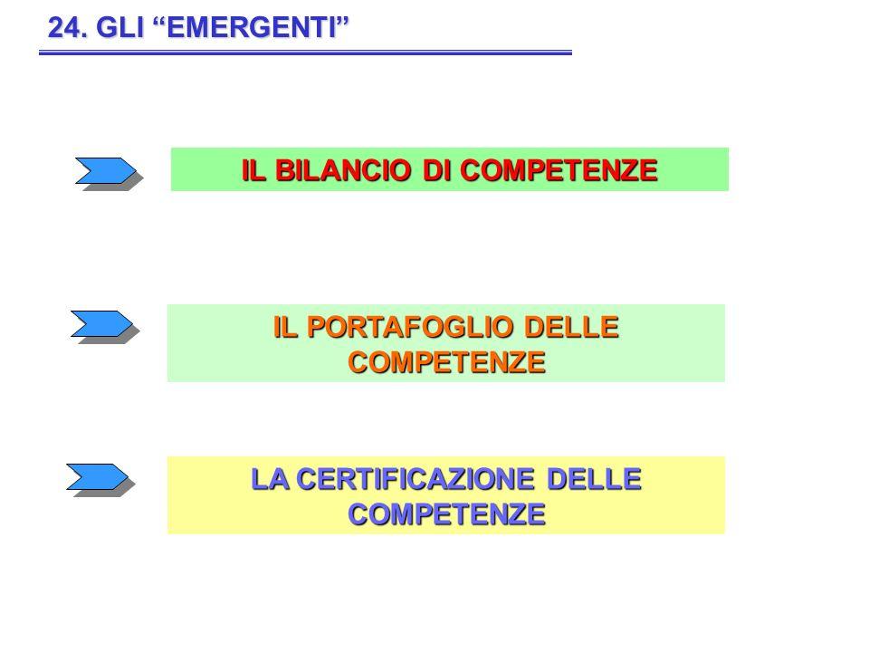 24. GLI EMERGENTI IL BILANCIO DI COMPETENZE IL PORTAFOGLIO DELLE COMPETENZE LA CERTIFICAZIONE DELLE COMPETENZE