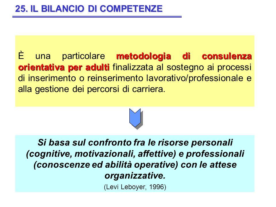 25. IL BILANCIO DI COMPETENZE metodologia di consulenza orientativa per adulti È una particolare metodologia di consulenza orientativa per adulti fina