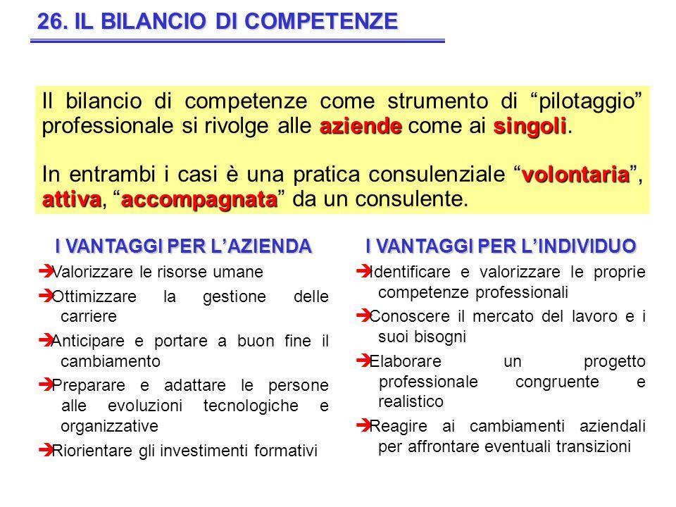 26. IL BILANCIO DI COMPETENZE aziendesingoli Il bilancio di competenze come strumento di pilotaggio professionale si rivolge alle aziende come ai sing