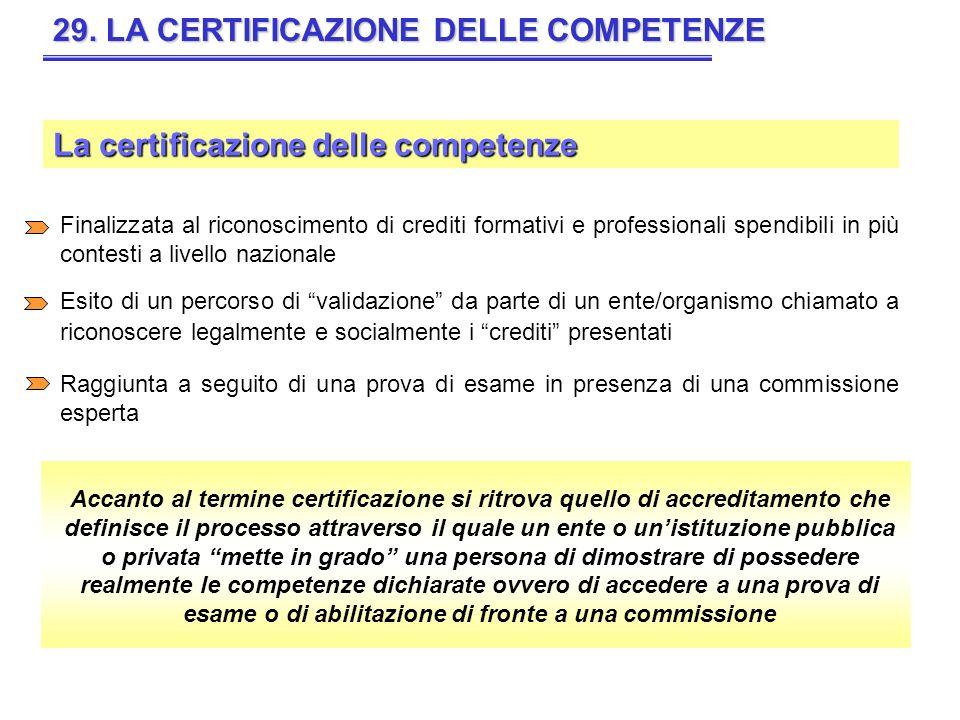 29. LA CERTIFICAZIONE DELLE COMPETENZE La certificazione delle competenze Finalizzata al riconoscimento di crediti formativi e professionali spendibil