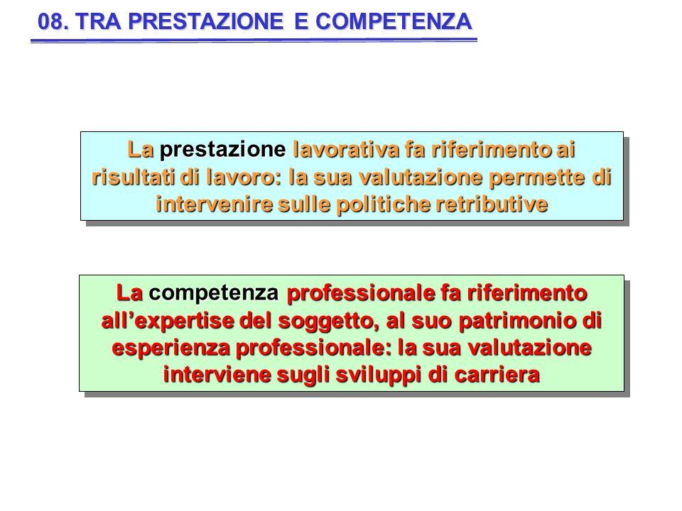 CONOSCENZEABILITÀ RISORSE PSICO- SOCIALI 09.