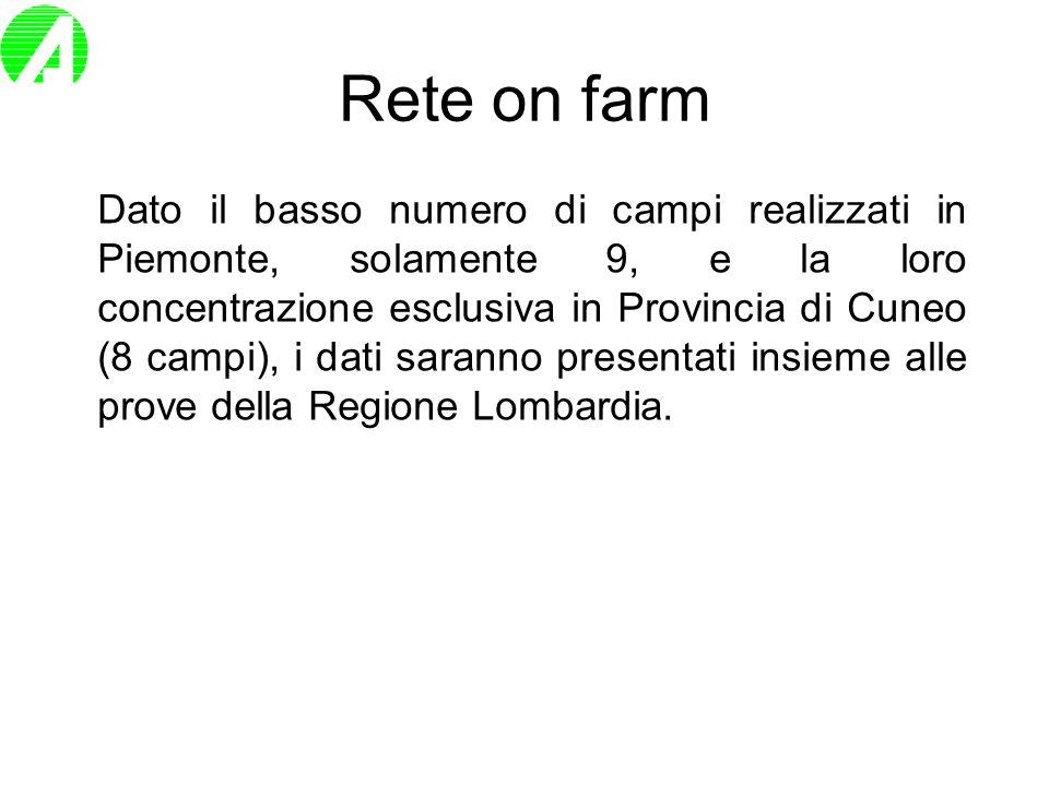 Rete on farm Dato il basso numero di campi realizzati in Piemonte, solamente 9, e la loro concentrazione esclusiva in Provincia di Cuneo (8 campi), i