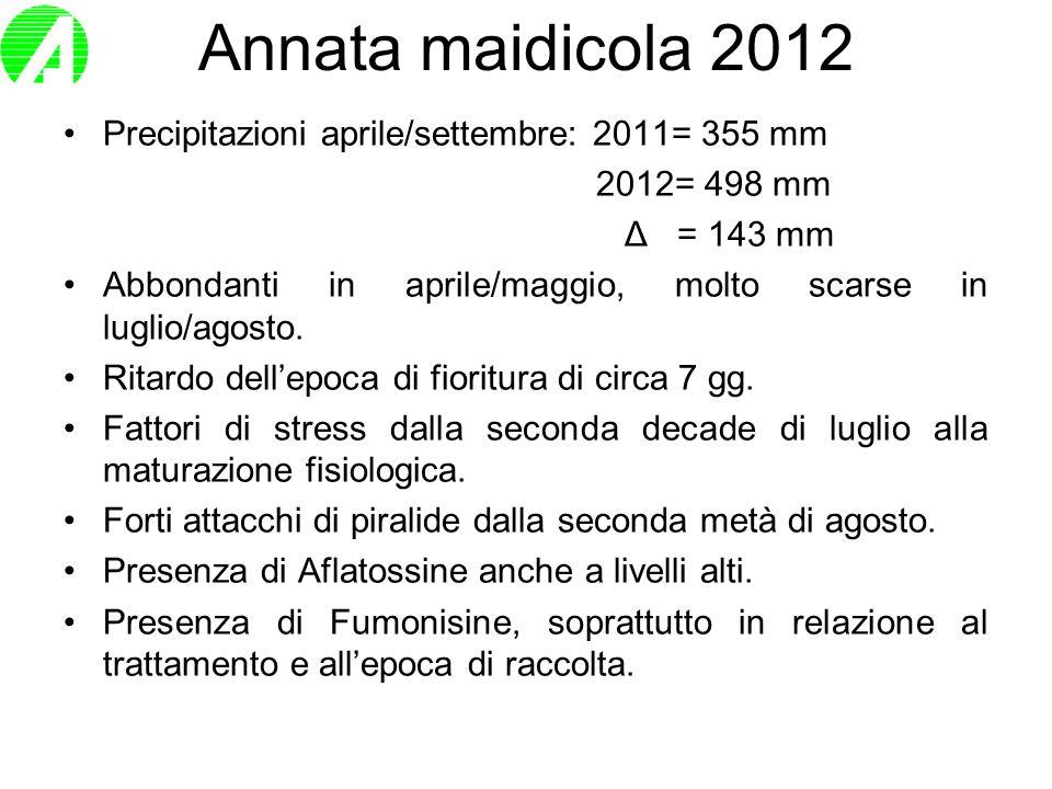 Annata maidicola 2012 Precipitazioni aprile/settembre: 2011= 355 mm 2012= 498 mm Δ = 143 mm Abbondanti in aprile/maggio, molto scarse in luglio/agosto