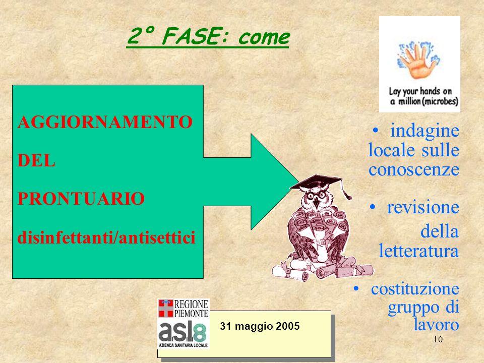 10 2° FASE: come 31 maggio 2005 indagine locale sulle conoscenze revisione della letteratura costituzione gruppo di lavoro AGGIORNAMENTO DEL PRONTUARI