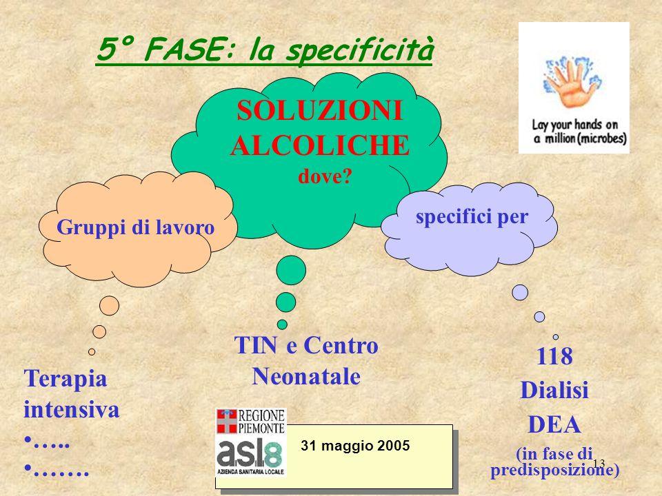 13 5° FASE: la specificità 31 maggio 2005 SOLUZIONI ALCOLICHE dove? Terapia intensiva ….. ……. TIN e Centro Neonatale 118 Dialisi DEA (in fase di predi