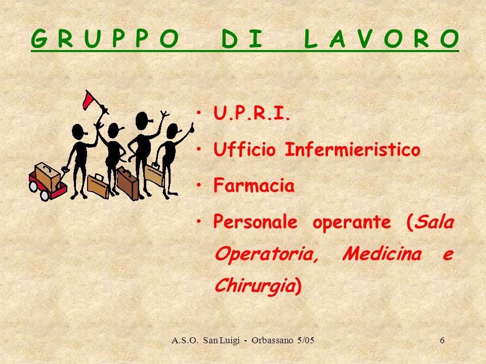 A.S.O. San Luigi - Orbassano 5/056 U.P.R.I. Ufficio Infermieristico Farmacia Personale operante (Sala Operatoria, Medicina e Chirurgia) G R U P P O D