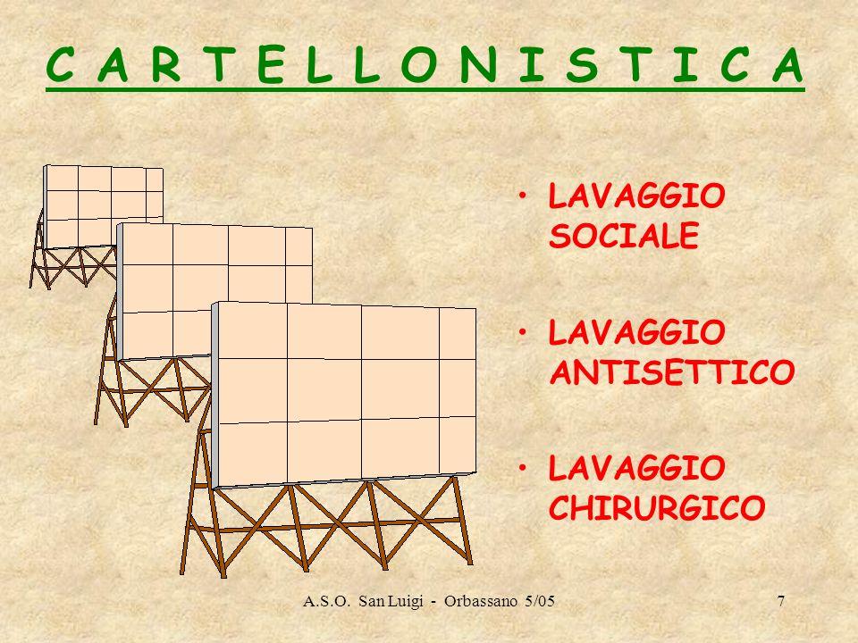 A.S.O. San Luigi - Orbassano 5/057 LAVAGGIO SOCIALE LAVAGGIO ANTISETTICO LAVAGGIO CHIRURGICO C A R T E L L O N I S T I C A