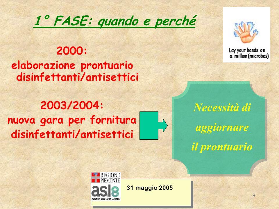 9 1° FASE: quando e perché 31 maggio 2005 2000: elaborazione prontuario disinfettanti/antisettici 2003/2004: nuova gara per fornitura disinfettanti/an