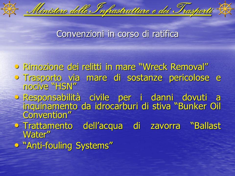 Ministero delle Infrastrutture e dei Trasporti Ministero delle Infrastrutture e dei Trasporti Convenzioni in corso di ratifica Rimozione dei relitti i