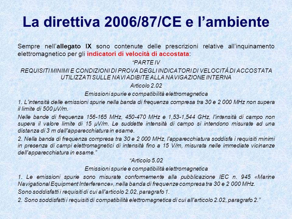 Sempre nellallegato IX sono contenute delle prescrizioni relative allinquinamento elettromagnetico per gli indicatori di velocità di accostata: PARTE