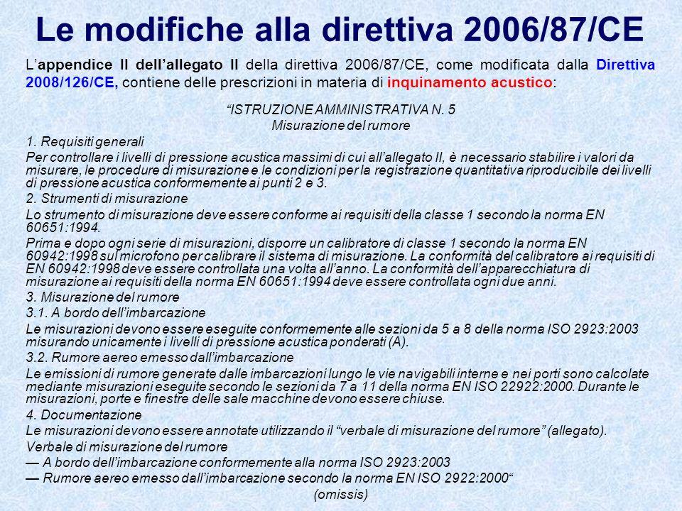 Lappendice II dellallegato II della direttiva 2006/87/CE, come modificata dalla Direttiva 2008/126/CE, contiene delle prescrizioni in materia di inqui