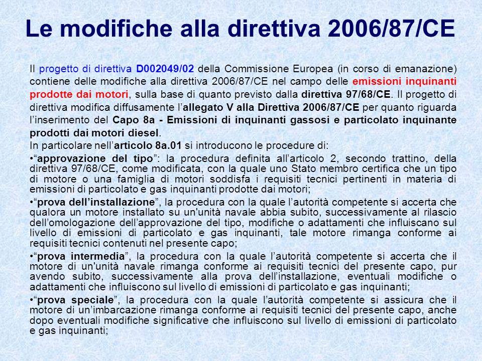 Il progetto di direttiva D002049/02 della Commissione Europea (in corso di emanazione) contiene delle modifiche alla direttiva 2006/87/CE nel campo de