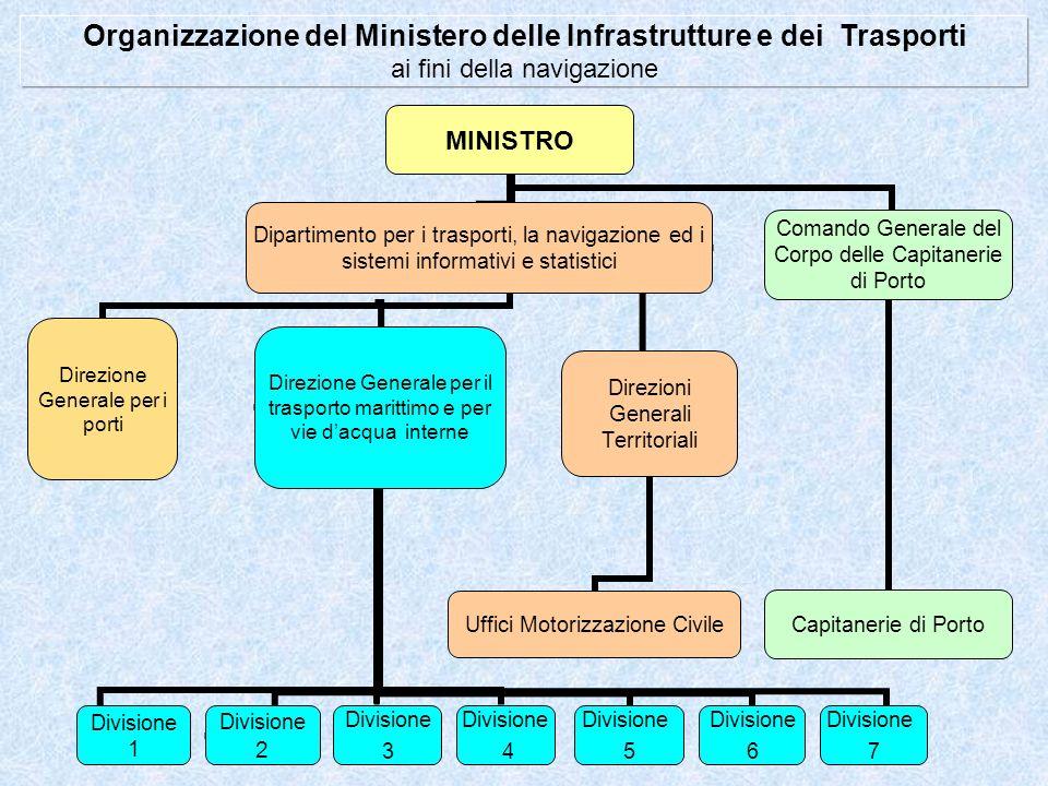 Organizzazione del Ministero delle Infrastrutture e dei Trasporti ai fini della navigazione MINISTRO Direzione Generale per il trasporto marittimo e p