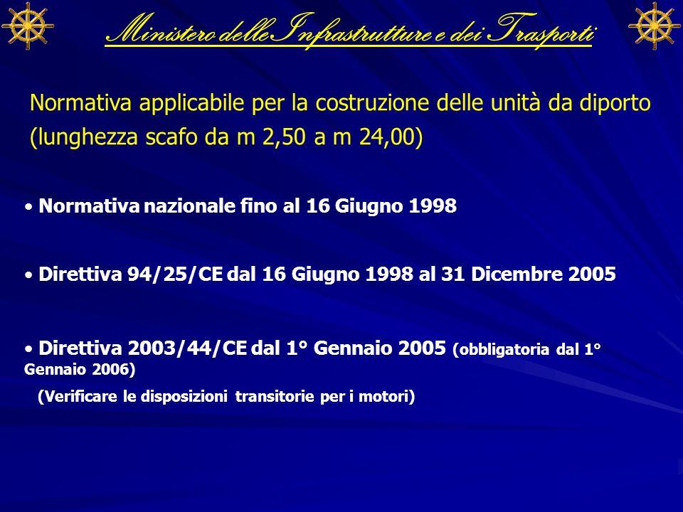 Ministero delle Infrastrutture e dei Trasporti Normativa applicabile per la costruzione delle unità da diporto (lunghezza scafo da m 2,50 a m 24,00) N
