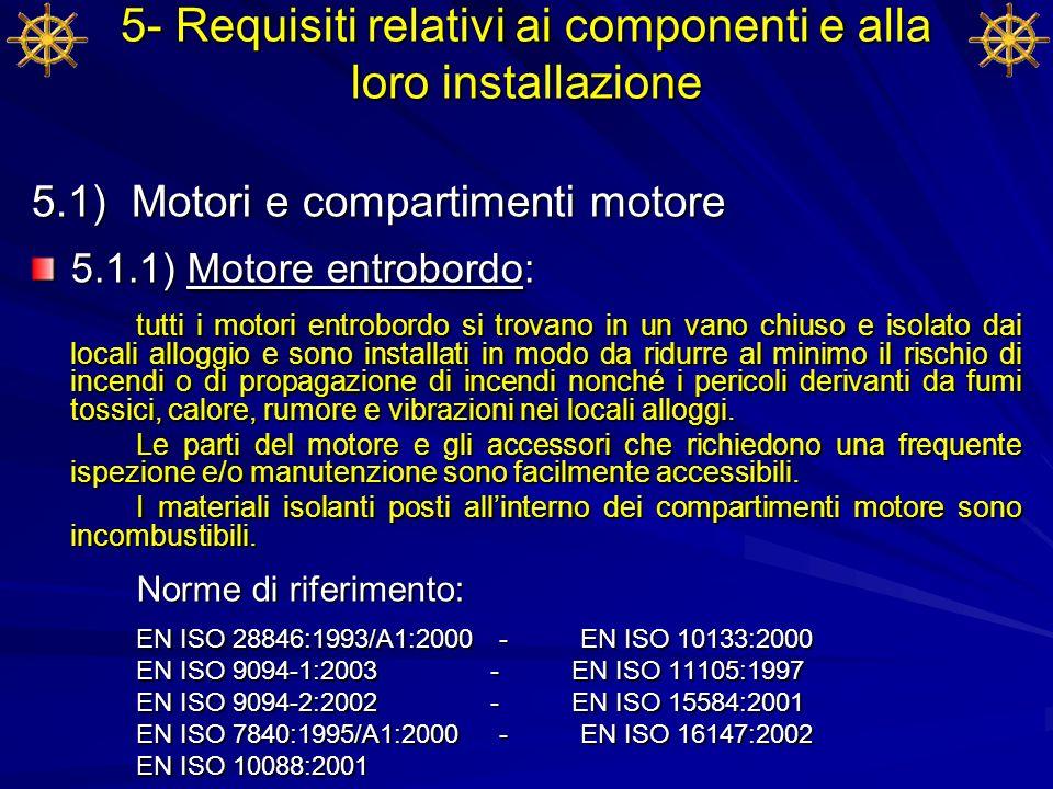 5- Requisiti relativi ai componenti e alla loro installazione 5.1) Motori e compartimenti motore 5.1.1) Motore entrobordo: tutti i motori entrobordo s