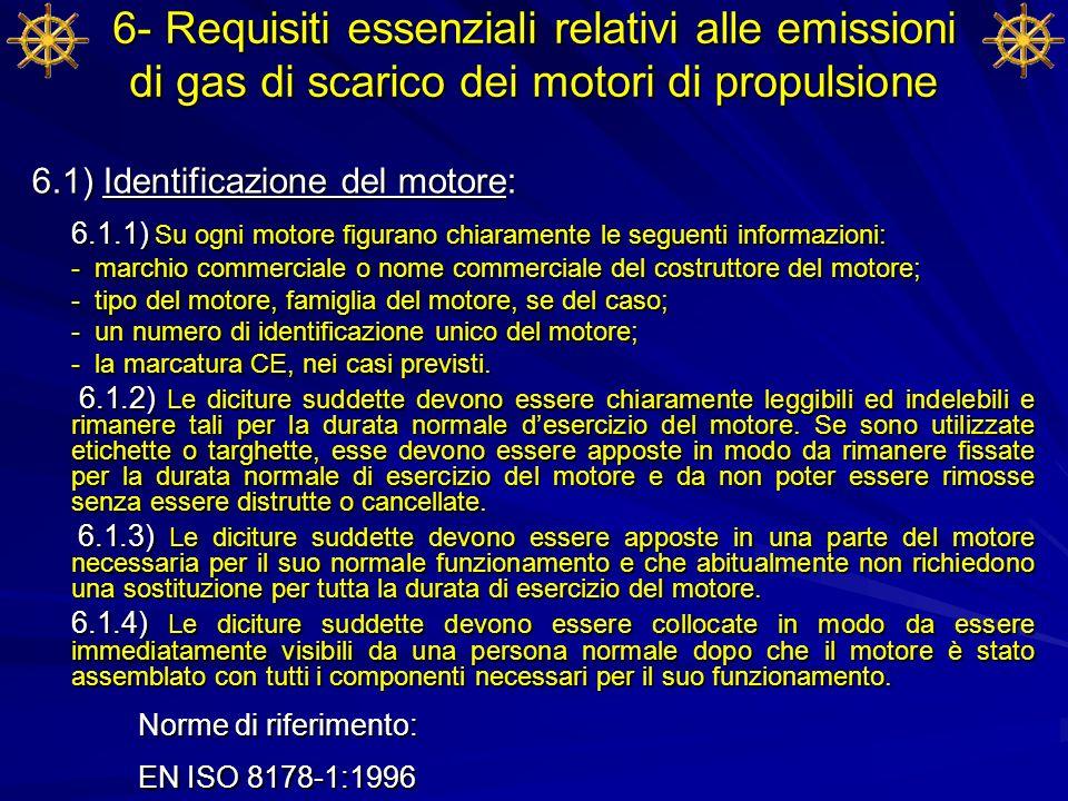 6- Requisiti essenziali relativi alle emissioni di gas di scarico dei motori di propulsione 6.1) Identificazione del motore: 6.1.1) Su ogni motore fig